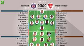 Compos officielles Toulouse - Brest, Ligue 1, J.20, 11/01/2020, BeSoccer