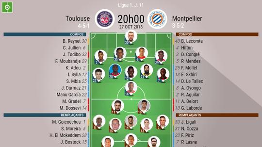 Compos officielles Toulouse-Montpellier, 11ème journée de Ligue 1, 27/10/2018. BeSoccer