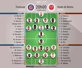 Compos officielles Toulouse-Reims, Ligue 1, J18, 14/12/2019. BeSoccer