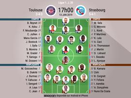 Compos officielles Toulouse-Strasbourg, J20, Ligue 1, 13/01/19. BeSoccer