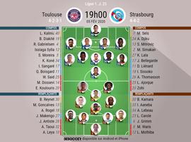 Compos officielles Toulouse-Strasbourg, Ligue 1, J 23, 05/02/2020, BeSoccer