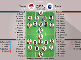 Compos officielles Turquie-France, qualifications Euro 2020, 08/06/2019. BeSoccer