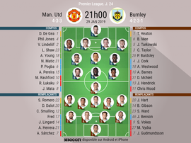 Compos officielles United - Burnley, J24, Premier League, 29/01/2019. Besoccer