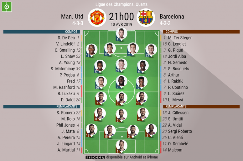 Compos officielles United-Barcelone, Quart aller Ligue des Champions, 10/04/2019, BeSoccer.