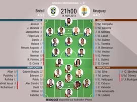 Compos officielles Uruguay-Brésil, match amical, 16/11/2018. BeSoccer