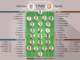 Compos officielles USA-Pays-Bas, finale de la Coupe du monde féminine 2019, 07/07/2019. BeSoccer