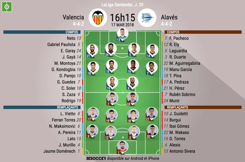 Valence se hisse en troisième place — Liga