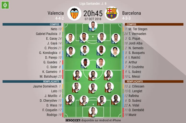Compos officielles Valence-Barcelone, 8ème journée de Liga, 07/10/2018. BeSoccer