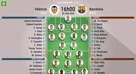 Compos officielles Valence-Barcelone, Liga, J.21, 25/01/2020, BeSoccer
