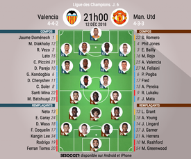 Compos officielles Valence-Man. United, J6, Ligue des champions, 12/12/2018. BeSoccer