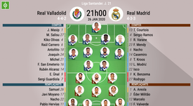 Compos officielles Valladolid - Real Madrid, Liga, J.21, 26/01/2020, BeSoccer