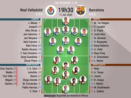 Les compos officielles du match de Liga entre Valladolid et Barcelone. BeSoccer