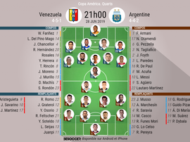 Les compos officielles du match de Copa América entre le Venezuela et l'Argentine. BeSoccer