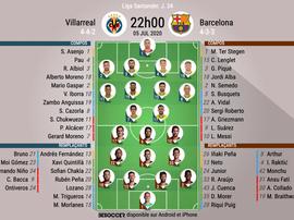 Les compos officielles du match de Liga entre Villarreal et Barça. BeSoccer