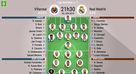 Compos officielles Villarreal-Real Madrid, J17, Liga, 03/01/19. BeSoccer