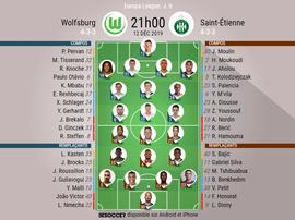 Compos officielles Wolfsburg-ASSE, Europa League, J6, 12/12/2019. BeSoccer