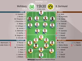 Les compos officielles du match de Bundesliga entre Wolfsburg et Dortmund. BeSoccer