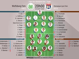 Les compos officielles de la finale Wolfsburg-Lyon de Ligue des champions. BeSoccer