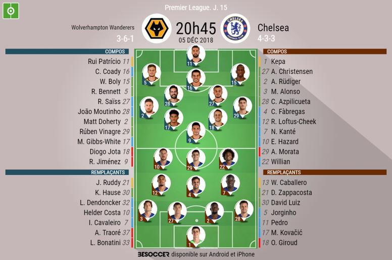 Compos officielles Wolverhampton - Chelsea, J15, Premier League, 05/12/2018. Besoccer