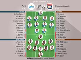 Les compos officielles du match de Ligue des Champions entre le Zénith et Lyon. BeSoccer