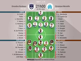 Compos probables du match de Ligue 1 entre Bordeaux et Marseille. BeSoccer