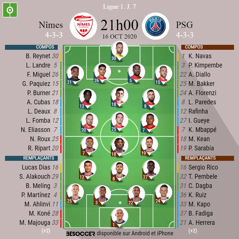compos Nîmes - PSG. besoccer