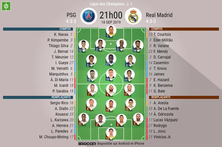 Compos PSG-Real Madrid, 1ère journée de l'édition 2019-20 de Ligue des champions. BeSoccer