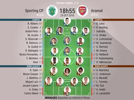 Compos Sporting Lisbonne-Arsenal, 3ème journée d'Europa League, 25/10/2018. BeSoccer