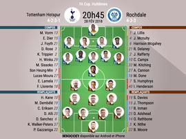 Les compos officielles du match replay de FA Cup entre Tottenham et Rochdale. BeSoccer