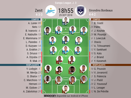 Compos Zénith Saint-Pétersbourg-Bordeaux, 3ème journée d'Europa League 2018-19. 25/10/2018. BeSoccer