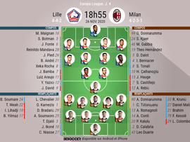 Composition officielle LOSC - AC Milan. afp