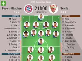 LE DIRECT DU MATCH BAYERN MUNICH - FC SÉVILLE. BESOCCER