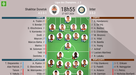 Les compos officielles du match de Ligue des Champions entre le Shakhtar et l'Inter Milan. BeSoccer
