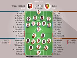 Les compos officielles du match de Ligue 1 entre Rennes et le RC Lens. BeSoccer