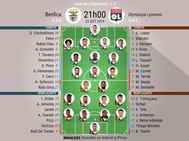 Les compos officielles du match de Ligue des champions entre Benfica et Lyon. BeSoccer