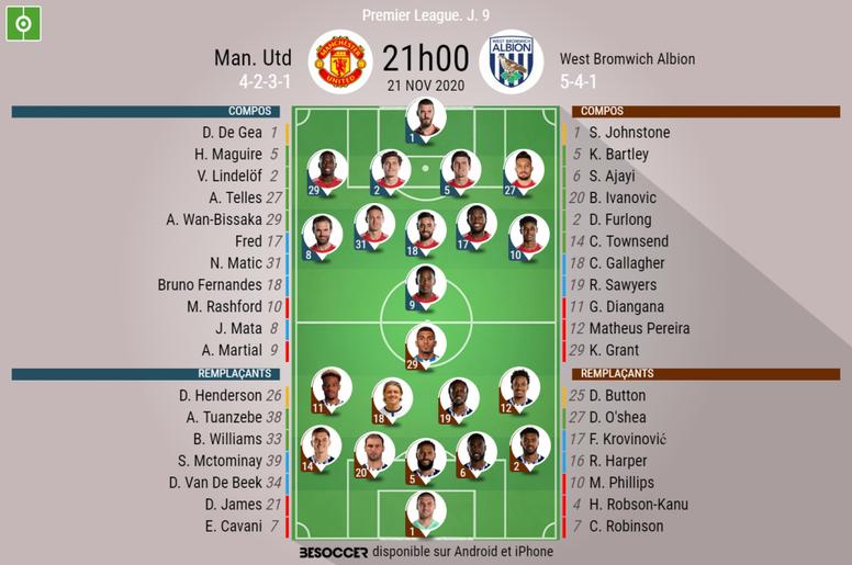 Les compos officielles du match de Premier League entre Manchester United et West Bromwich. BeSoccer
