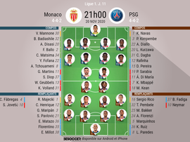 EN DIRECT : le match Monaco - PSG. besoccer