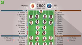 EN DIRECT : le match Monaco - PSG. besoccer