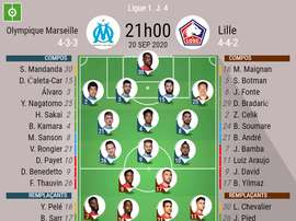 COMPOSITIONS OLYMPIQUE DE MARSEILE - LILLE. besoccer