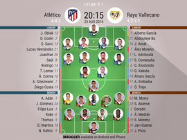 Confirmed lineups for Atlético v Rayo Vallecano. BeSoccer
