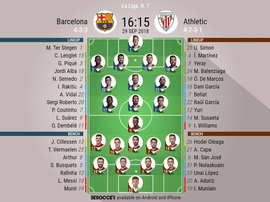 Confirmed lineups for both sides. BeSoccer