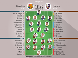 Confirmed lineups for Barcelona v Huesca. BeSoccer