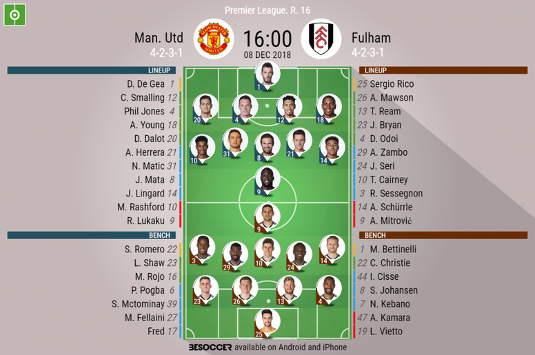 Confirmed lineups for Manchester United v Fulham in the Premier League. BeSoccer