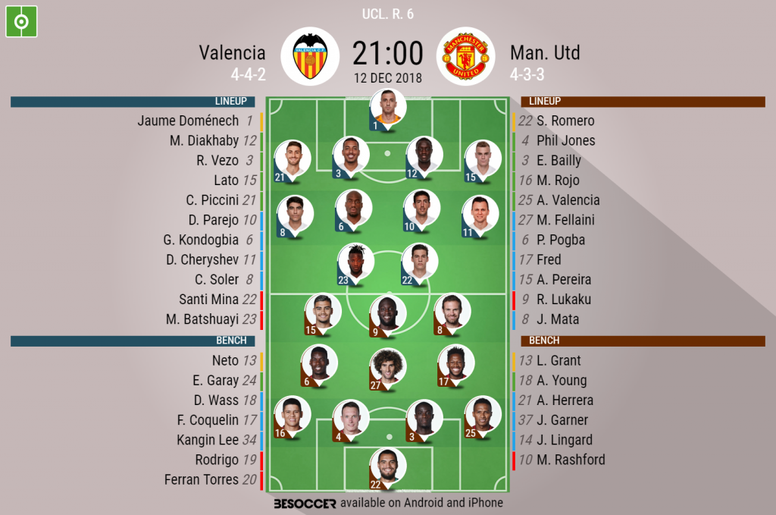 Confirmed lineups for the Champions League clash between Valencia and Manchester United. BeSoccer