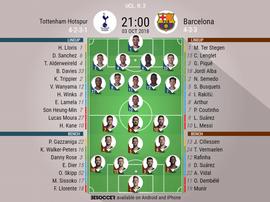 Formazioni titolari Tottenham-Barcellona. BeSoccer