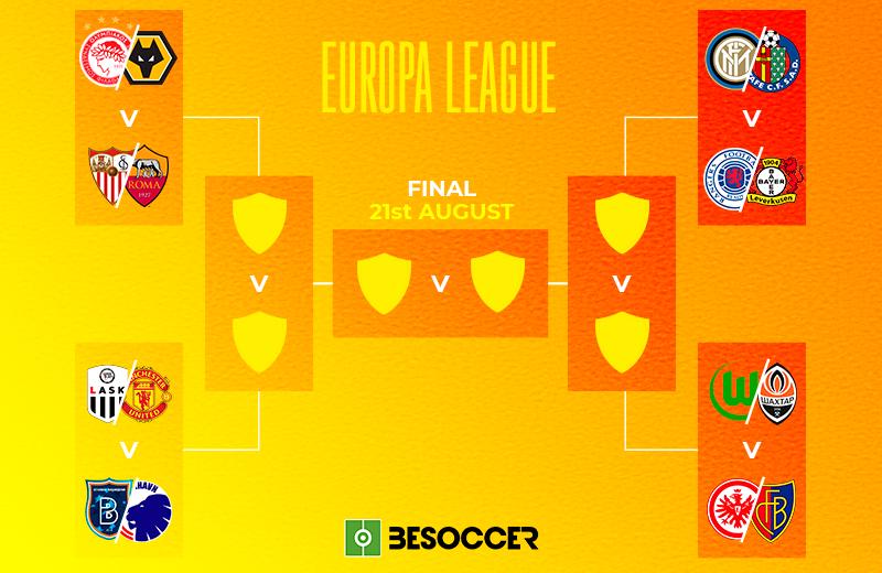 Europa League quarter-final and semi-final draw in full