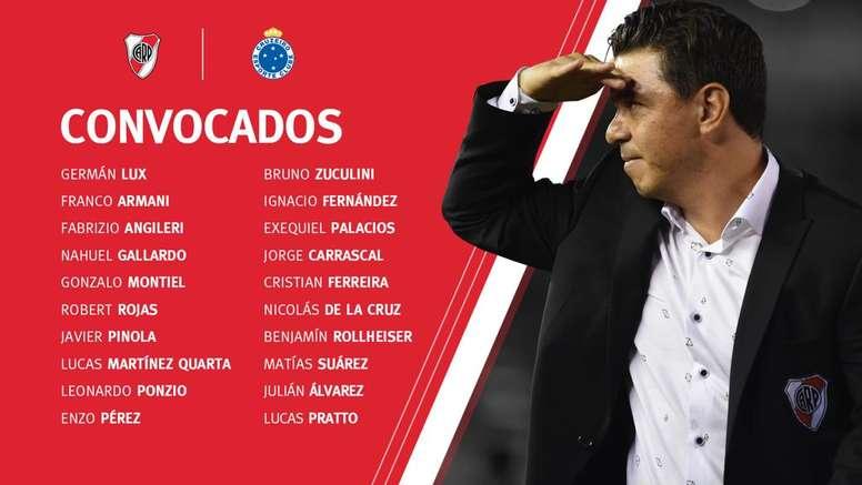Gallardo dio la lista de convocados para la Libertadores. RiverPlate