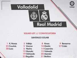 La lista dei convocati di Solari. Twitter/Real Madrid