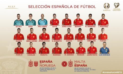 Liste de convoqués de la sélection espagnole. RFEF