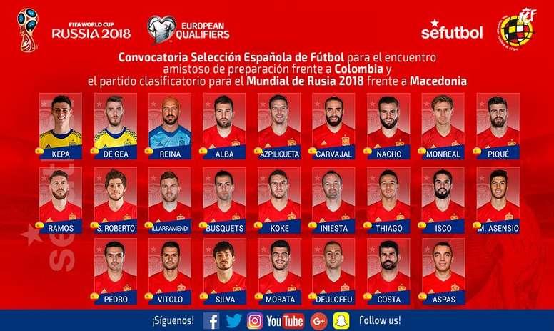 b82fb5ab23073 Pin Convocatória da Seleção Espanhola contra a Colômbia e Macedônia.  SEFútbol